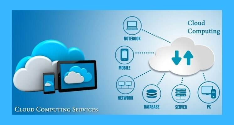 How do Organizations Benefit from Cloud Computing Services?